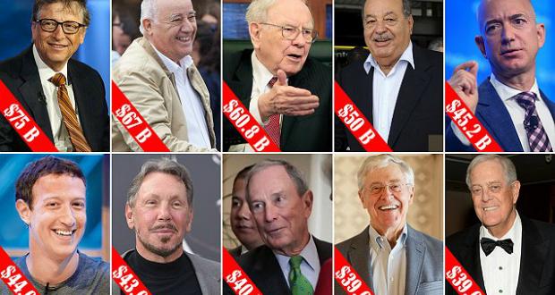 Forbes -მა მილიარდერთა 2016 წლის რეიტინგი გამოაქვეყნა