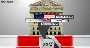 Reuters: ამერიკის უმსხვილესი ბანკები შემოსავლებს კარგავენ