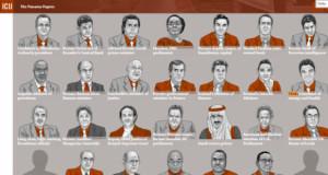 Panama Papers-ი მსოფლიო ლიდერების ოფშორულ კომპანიებთან კავშირის შესახებ საგამოძიებო დოკუმენტაციას აქვეყნებს