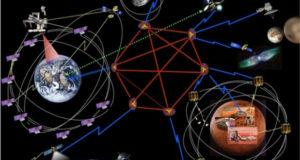 NASA მზის სისტემის ინტერნეტიზაციას იწყებს