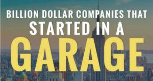 5 უდიდესი კომპანია რომელსაც საფუძველი უბრალო ავტოფარეხში ჩაეყარა