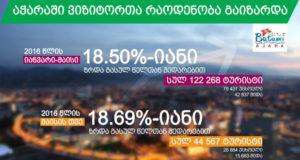 მაისში აჭარაში ტურისტების 18, 69%-იანი ზრდა დაფიქსირდა