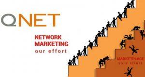 QNET-ი ქსელური მარკეტინგის საშიში სქემით მოქმედებს