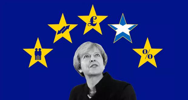 ბრექსიტი ციფრებში - რამდენს დაკარგავს ბრიტანეთი ევროკავშირის დატოვების შემდეგ