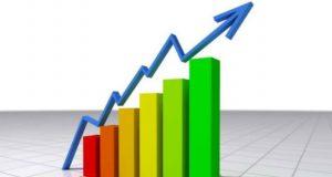 საქართველოში ეკონომიკური ზრდა მარტში 5,6% იყო