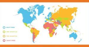 """""""მსოფლიო ეკონომიკური თავისუფლების"""" რეიტინგში საქართველო მე-12 ადგილზეა"""